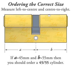 How to measure your cylinder size
