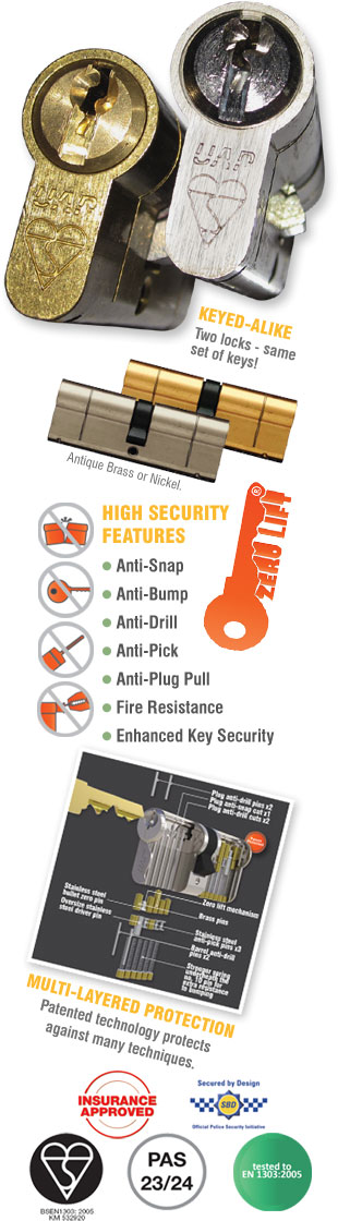 UAP+ Anti-Snap Keyed-Alike Euro Cylinder Locks Snap-Safe Break-Secure