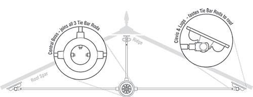 Tie Bar illustration