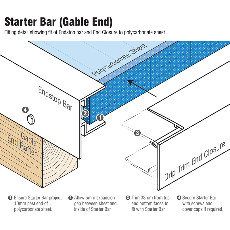 Detail fitting endstop bar as gable end starter bar